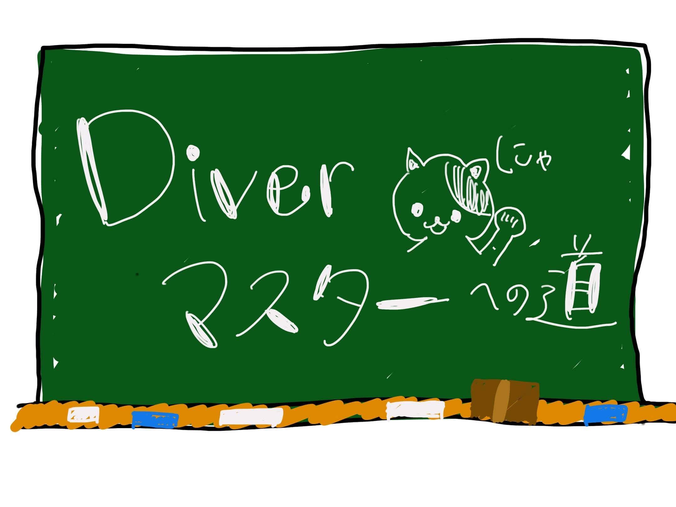 Diverを使っている人に最適な目次を表示するプラグイン /WordPress